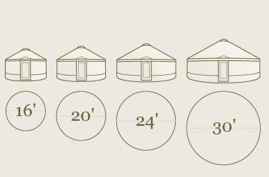 7ft-walls